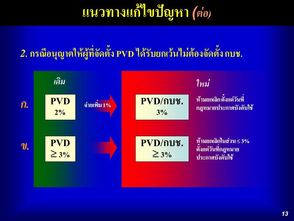 13 แนวทางแก้ไขปัญหา ( ต่อ ) PVD 2% PVD/กบช. 3% PVD  3% ก.ก. ข.ข. 2. กรณีอนุญาตให้ผู้ที่จัดตั้ง PVD ได้รับยกเว้นไม่ต้องจัดตั้ง กบช. เดิม ใหม่ ห้ามยกเล