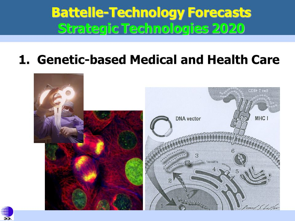Battelle-Technology Forecasts Strategic Technologies 2020 1. Genetic-based Medical and Health Care