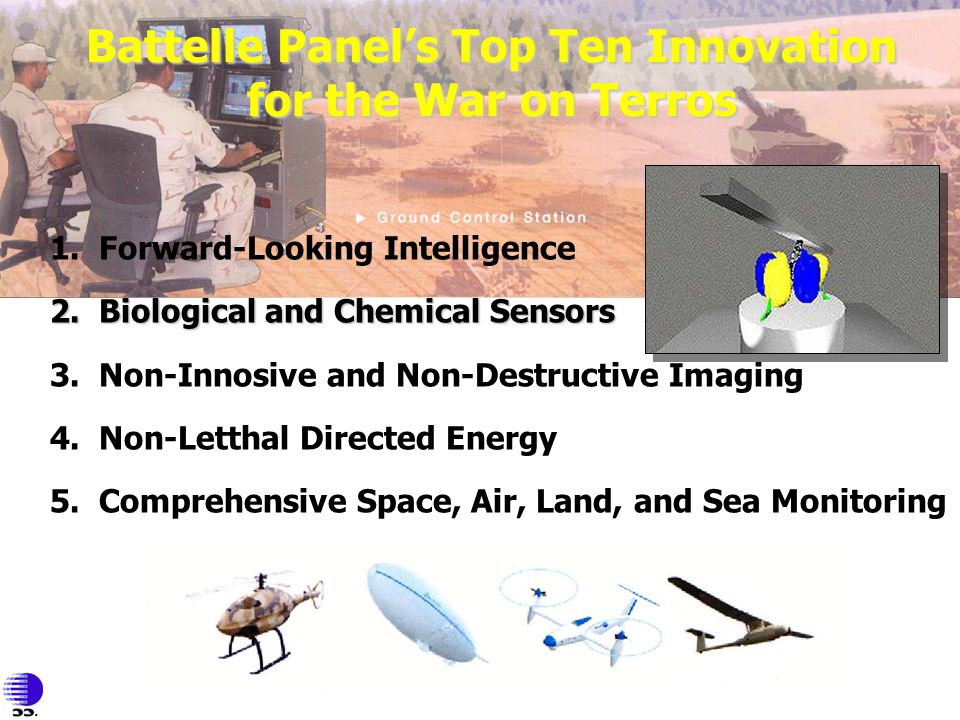 Battelle Panel's Top Ten Innovation for the War on Terros 1. Forward-Looking Intelligence 2. Biological and Chemical Sensors 3. Non-Innosive and Non-D