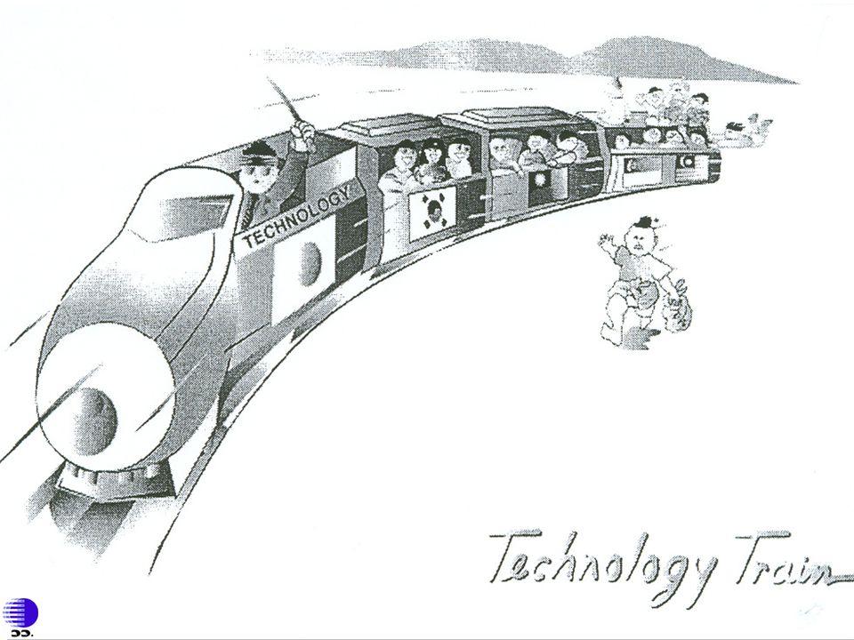 2.High-power energy packages 3. GrinTech (Green Integrated Technology) 4.