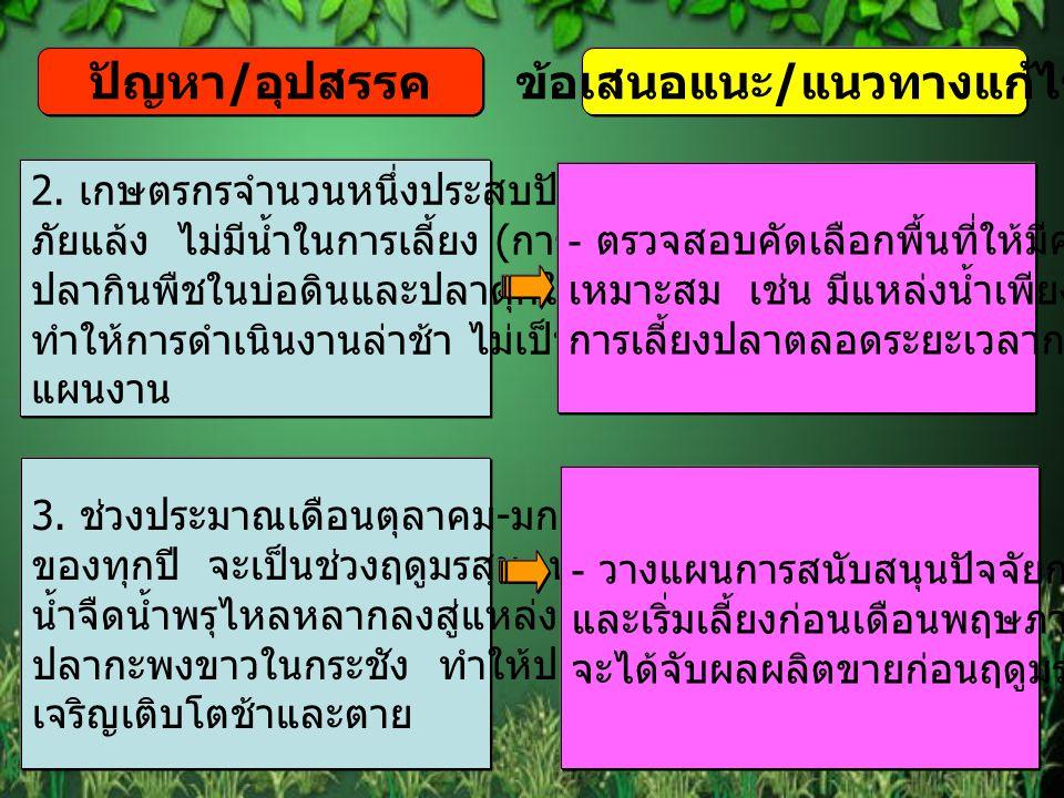 ปัญหา / อุปสรรคข้อเสนอแนะ / แนวทางแก้ไข 2. เกษตรกรจำนวนหนึ่งประสบปัญหา ภัยแล้ง ไม่มีน้ำในการเลี้ยง ( การเลี้ยง ปลากินพืชในบ่อดินและปลาดุกในบ่อดิน ) ทำ