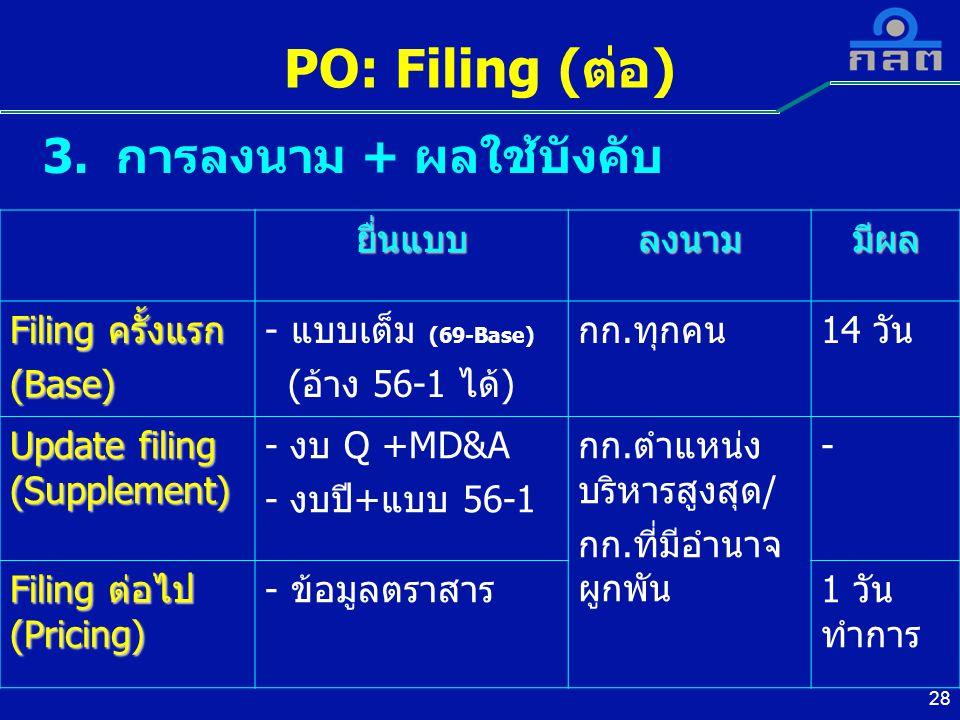 28 PO: Filing (ต่อ) 3. การลงนาม + ผลใช้บังคับยื่นแบบลงนามมีผล Filing ครั้งแรก (Base) - แบบเต็ม (69-Base) (อ้าง 56-1 ได้) กก.ทุกคน14 วัน Update filing
