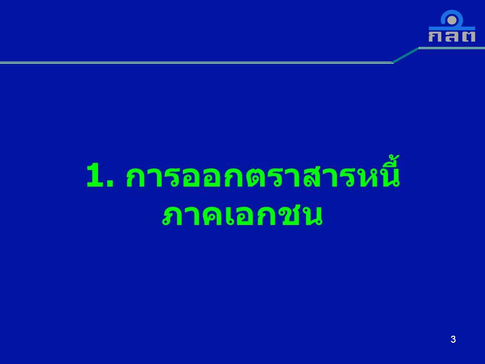 3 1. การออกตราสารหนี้ ภาคเอกชน