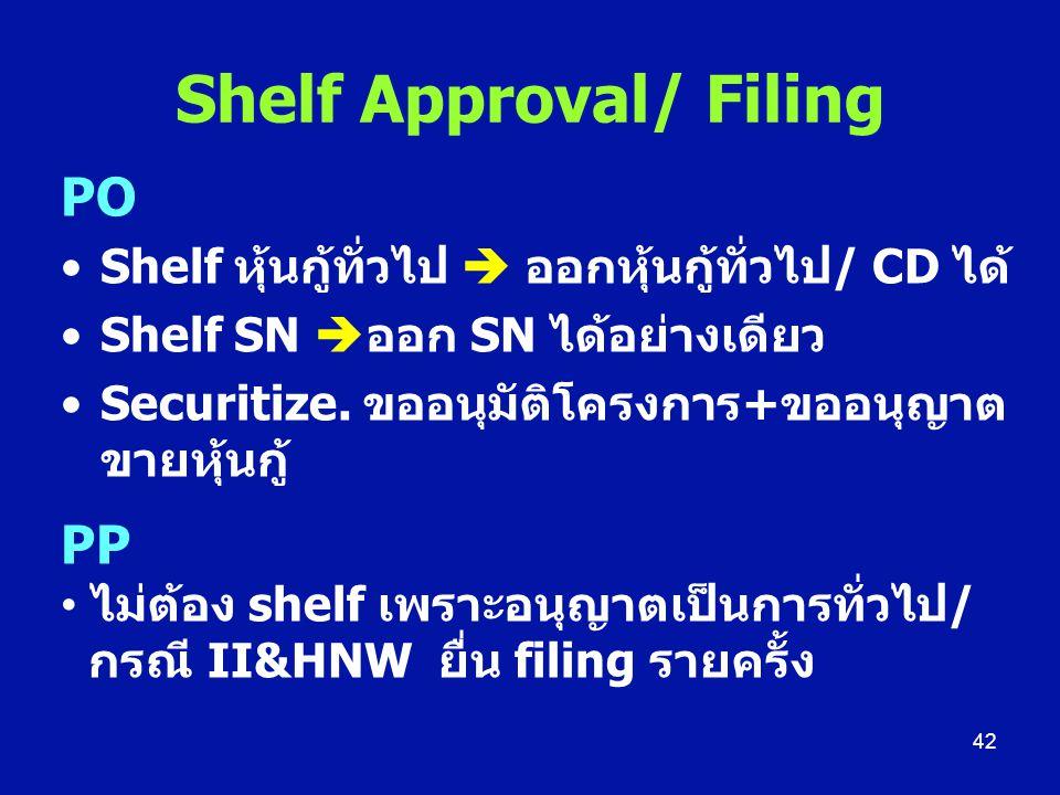 Shelf Approval/ Filing PO Shelf หุ้นกู้ทั่วไป  ออกหุ้นกู้ทั่วไป/ CD ได้ Shelf SN  ออก SN ได้อย่างเดียว Securitize. ขออนุมัติโครงการ+ขออนุญาต ขายหุ้น