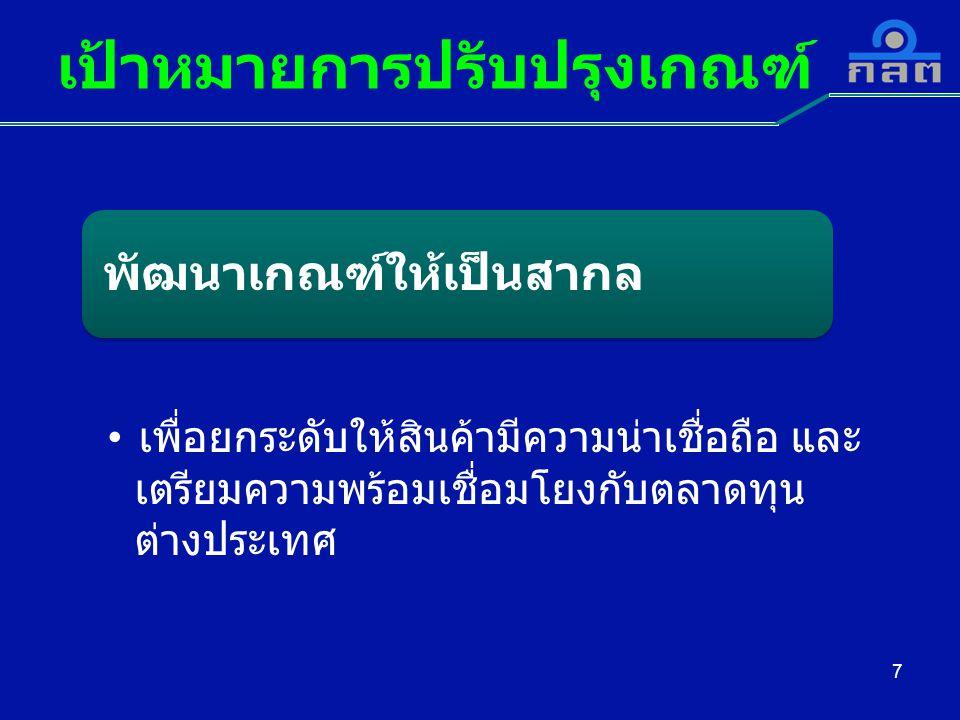 18 ปัจจุบันเกณฑ์ที่แก้ไข นิยาม มูลค่าขาย >100 ลบ./4 เดือน ไม่จำกัดมูลค่า เกณฑ์อนุญาต : ST– เกณฑ์ง่าย LT – เกณฑ์เข้ม filing filing rating rating ขึ้นทะเบียน ThaiBMA ขึ้นทะเบียน ThaiBMA อนุญาตทั่วไป + เงื่อนไข (ยกเว้น SN/Securitization) ยังมีเกณฑ์เปิดเผย filing (free from) filing (free from) rating (issue/issuer/ผู้ค้ำ) rating (issue/issuer/ผู้ค้ำ) ขึ้นทะเบียน ThaiBMA ขึ้นทะเบียน ThaiBMA PP ต่อ II&HNW เกณฑ์ ST = LT