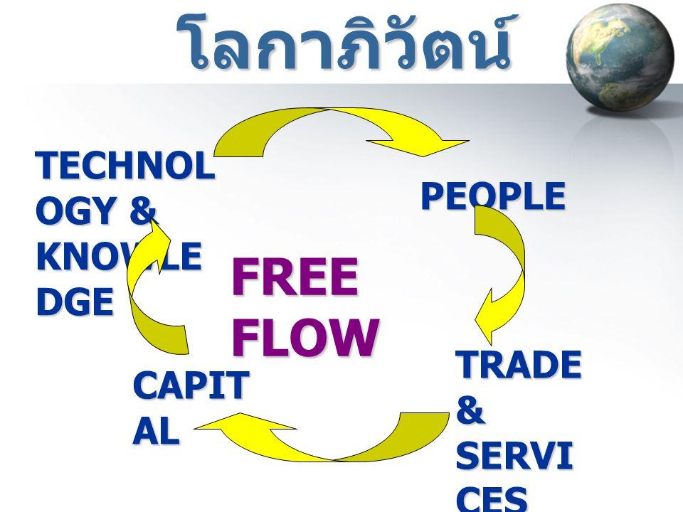 โลกาภิวัตน์ โลกาภิวัตน์ PEOPLE CAPIT AL TRADE & SERVI CES TECHNOL OGY & KNOWLE DGE FREE FLOW