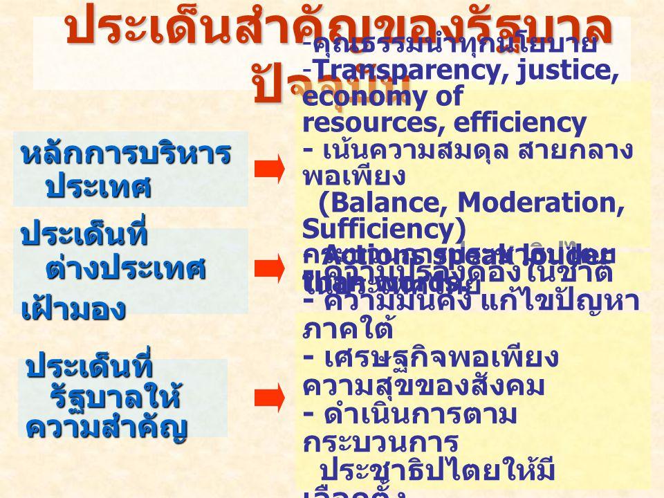 ประเด็นสำคัญของรัฐบาล ปัจจุบัน ประเด็นสำคัญของรัฐบาล ปัจจุบัน กระบวนการประชาธิปไตย ในประเทศไทย ประเด็นที่ รัฐบาลให้ ความสำคัญ - ความปรองดองในชาติ - คว