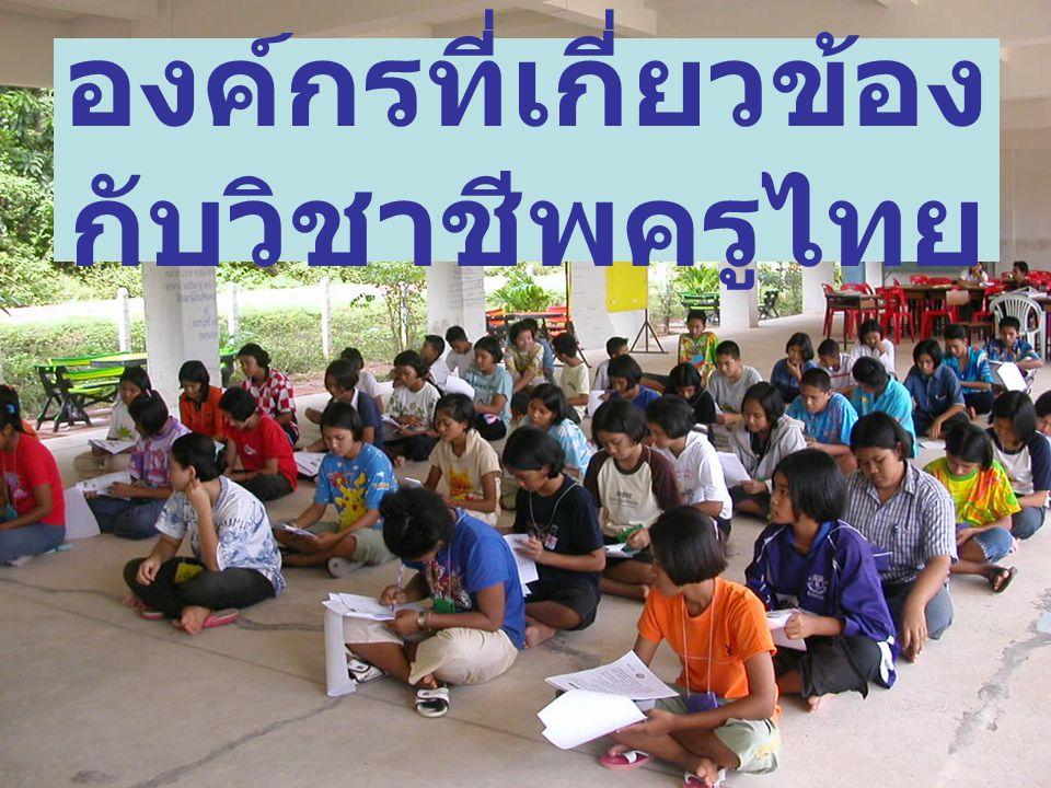 องค์กรที่เกี่ยวข้อง กับวิชาชีพครูไทย