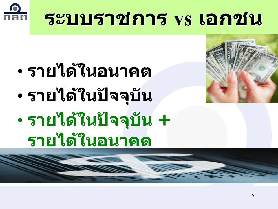4 ระบบการออมเพื่อเกษียณอายุ ในประเทศไทย - PVD - RMF - กองทุนประกันสังคมกรณี ชราภาพ - ระบบบำเหน็จบำนาญ ข้าราชการเดิม กบข. Pillar 3 Pillar 2 Pillar 1