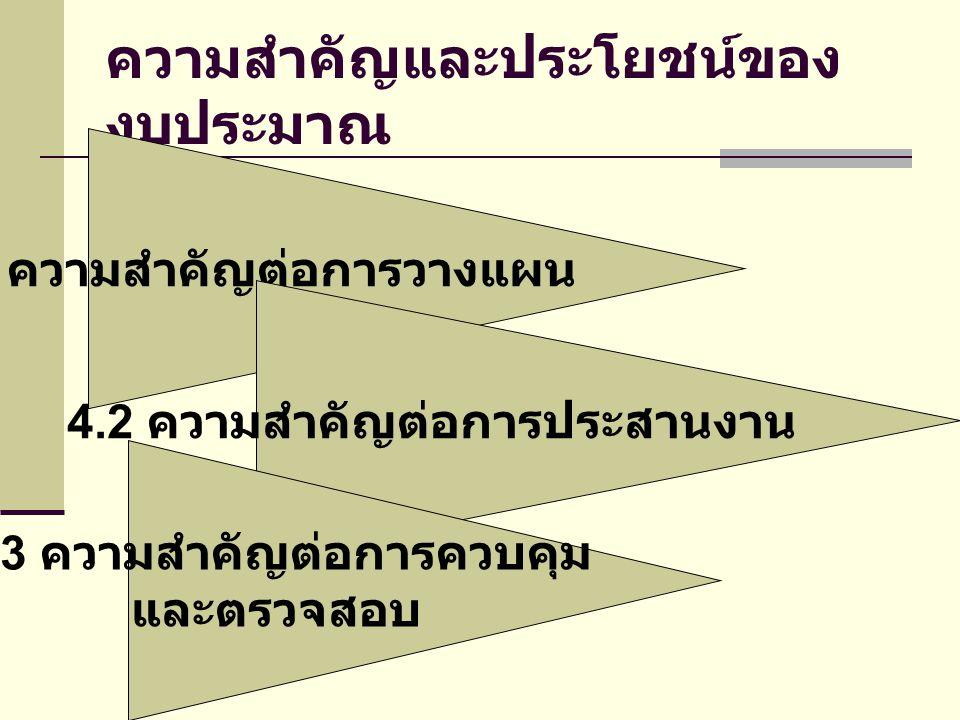 ความสำคัญและประโยชน์ของ งบประมาณ 4.1 ความสำคัญต่อการวางแผน 4. 2 ความสำคัญต่อการประสานงาน 4. 3 ความสำคัญต่อการควบคุม และตรวจสอบ