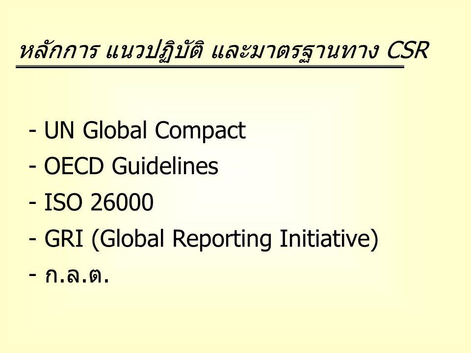 หลักการ แนวปฏิบัติ และมาตรฐานทาง CSR - UN Global Compact - OECD Guidelines - ISO 26000 - GRI (Global Reporting Initiative) - ก. ล. ต.