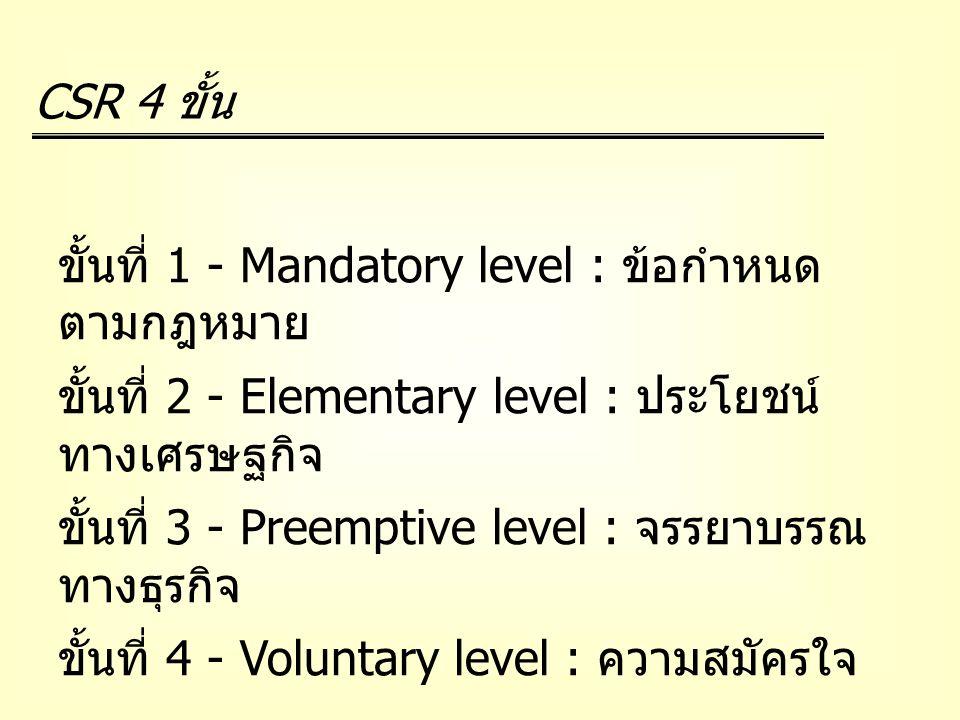 CSR 4 ขั้น ขั้นที่ 1 - Mandatory level : ข้อกำหนด ตามกฎหมาย ขั้นที่ 2 - Elementary level : ประโยชน์ ทางเศรษฐกิจ ขั้นที่ 3 - Preemptive level : จรรยาบร