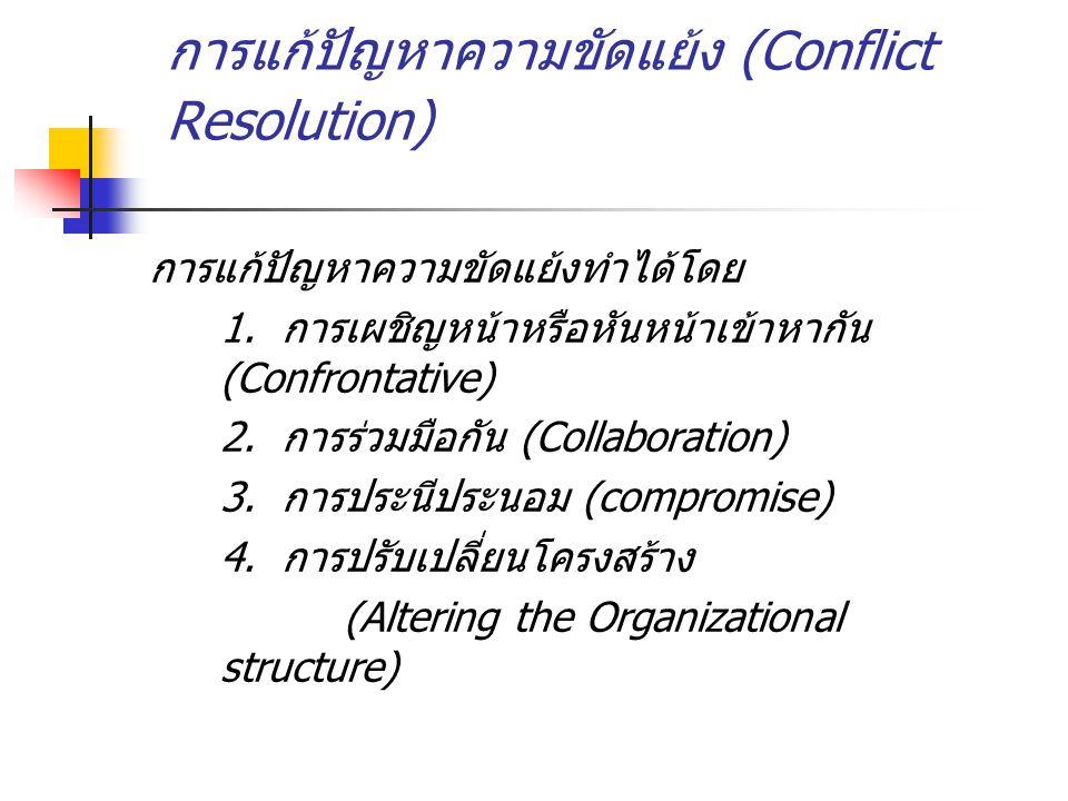 การแก้ปัญหาความขัดแย้ง (Conflict Resolution) การแก้ปัญหาความขัดแย้งทำได้โดย 1.