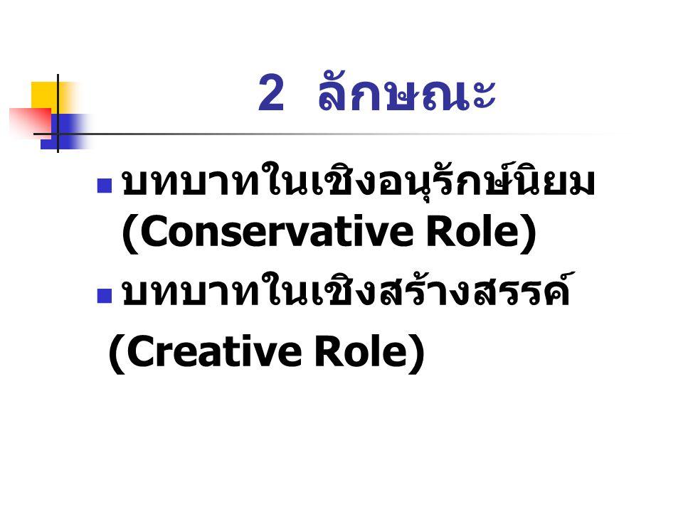 2 ลักษณะ บทบาทในเชิงอนุรักษ์นิยม (Conservative Role) บทบาทในเชิงสร้างสรรค์ (Creative Role)