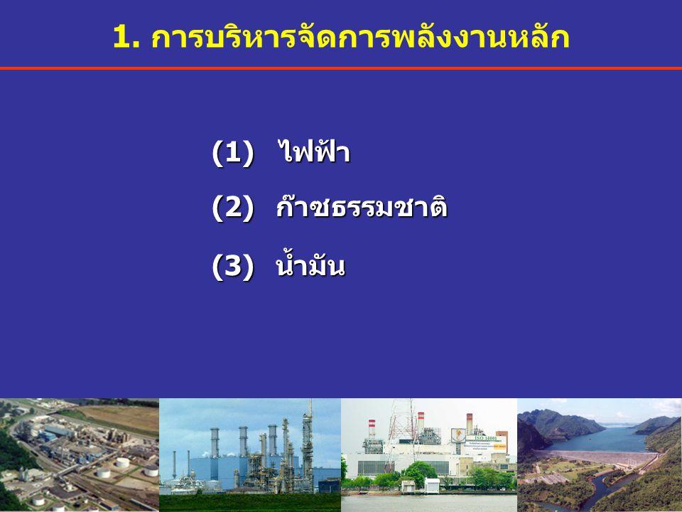 1. การบริหารจัดการพลังงานหลัก (1) ไฟฟ้า (2)ก๊าซธรรมชาติ (3)น้ำมัน