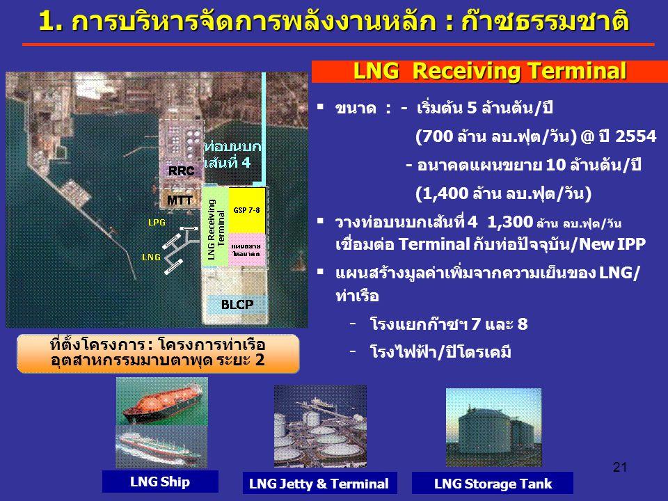 21 LNG Receiving Terminal  ขนาด : - เริ่มต้น 5 ล้านตัน/ปี (700 ล้าน ลบ.ฟุต/วัน) @ ปี 2554 - อนาคตแผนขยาย 10 ล้านตัน/ปี (1,400 ล้าน ลบ.ฟุต/วัน)  วางท
