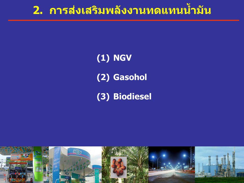 (1) NGV (2) Gasohol (3)Biodiesel 2. การส่งเสริมพลังงานทดแทนน้ำมัน