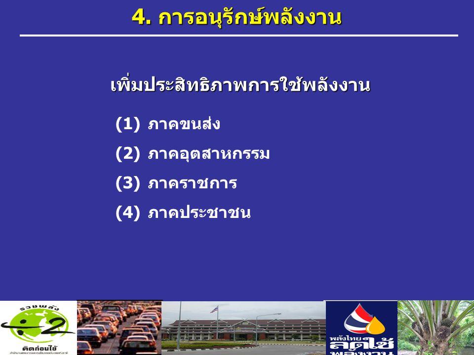 เพิ่มประสิทธิภาพการใช้ พลังงาน (1)ภาคขนส่ง (2)ภาคอุตสาหกรรม (3) ภาคร าชการ (4) ภาคประชาชน 4. การอนุรักษ์พลังงาน