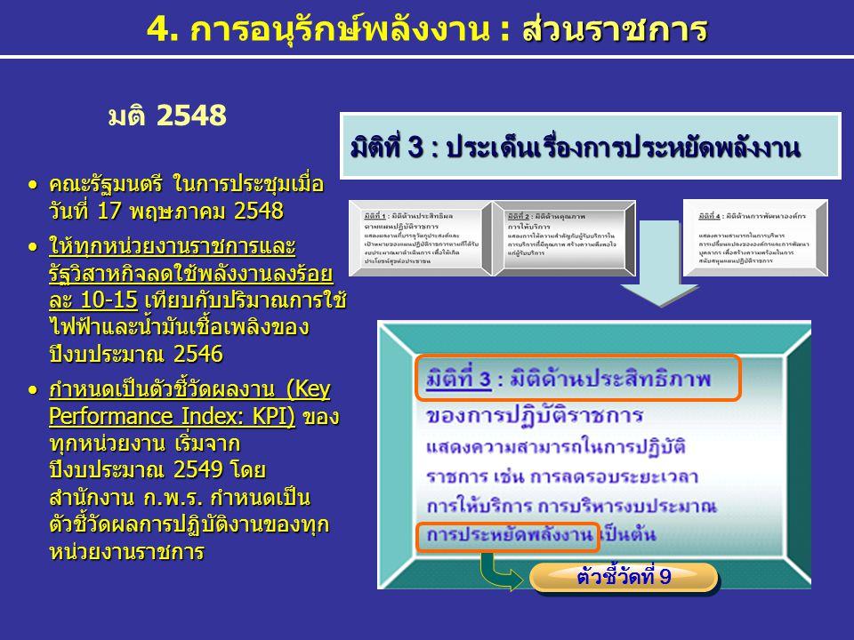 ตัวชี้วัดที่ 9 คณะรัฐมนตรี ในการประชุมเมื่อ วันที่ 17 พฤษภาคม 2548คณะรัฐมนตรี ในการประชุมเมื่อ วันที่ 17 พฤษภาคม 2548 ให้ทุกหน่วยงานราชการและ รัฐวิสาห