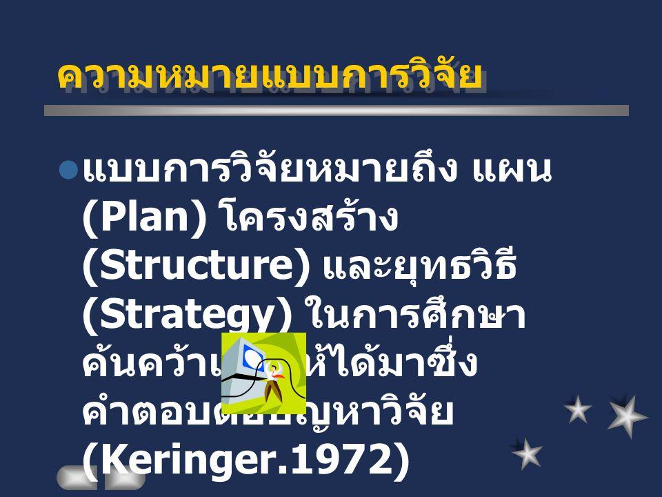 ความหมายแบบการวิจัย แบบการวิจัยหมายถึง แผน (Plan) โครงสร้าง (Structure) และยุทธวิธี (Strategy) ในการศึกษา ค้นคว้าเพื่อให้ได้มาซึ่ง คำตอบต่อปัญหาวิจัย