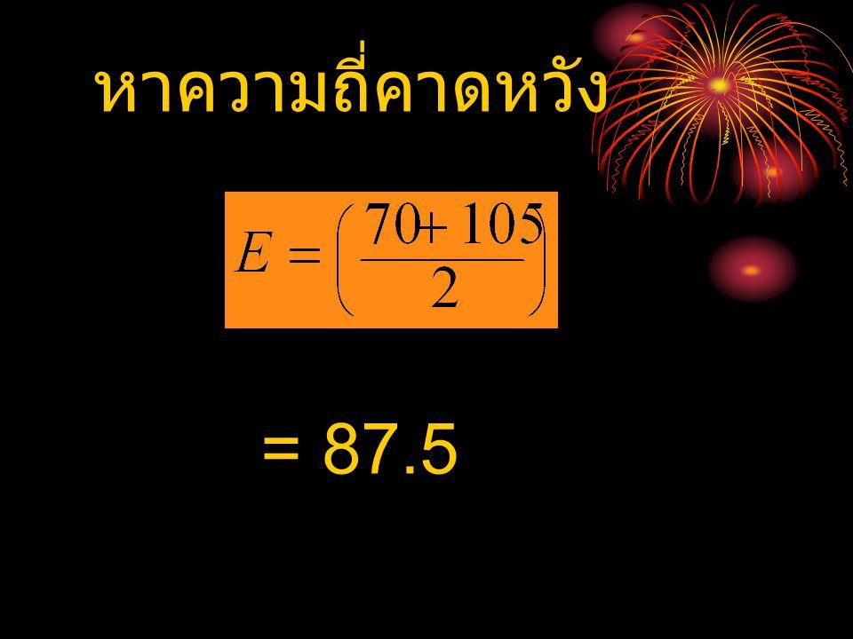 หาความถี่คาดหวัง = 87.5