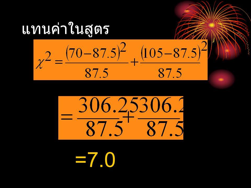 แทนค่าในสูตร =7.0
