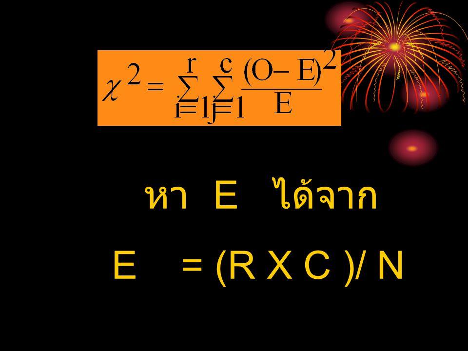 หา E ได้จาก E = (R X C )/ N