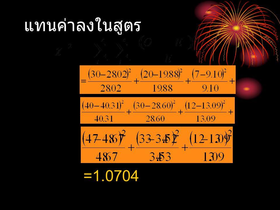 แทนค่าลงในสูตร =1.0704
