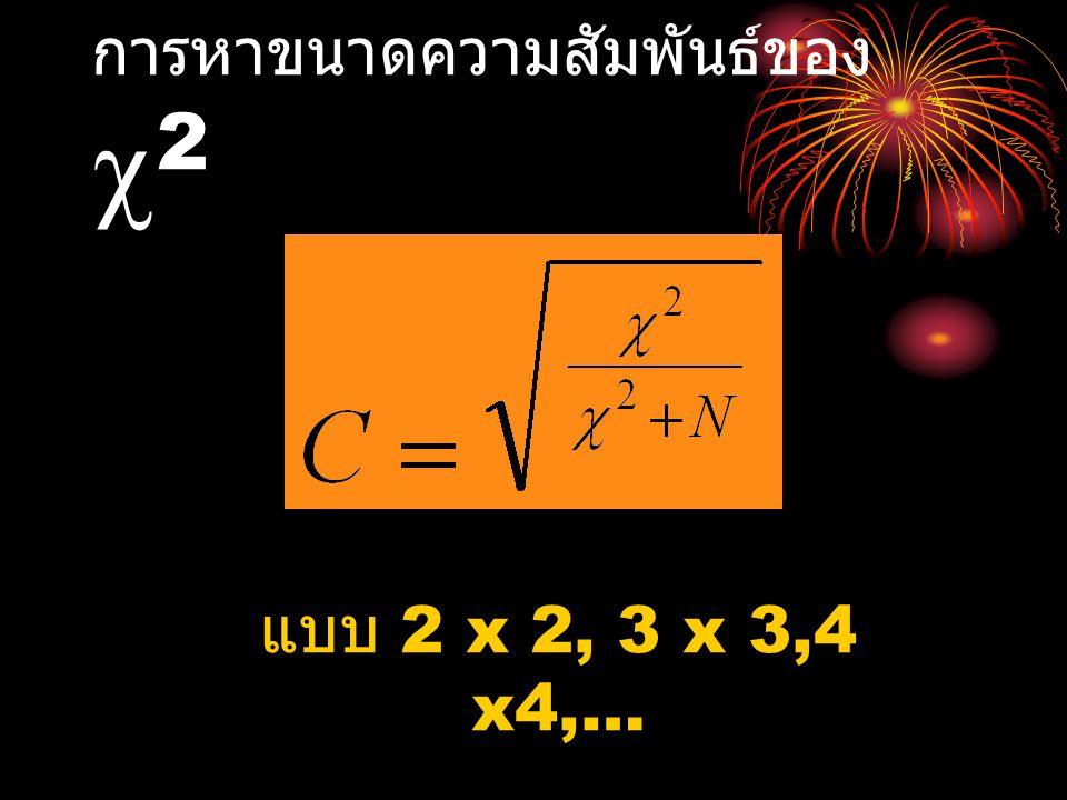 การหาขนาดความสัมพันธ์ของ  2 แบบ 2 x 2, 3 x 3,4 x4,…
