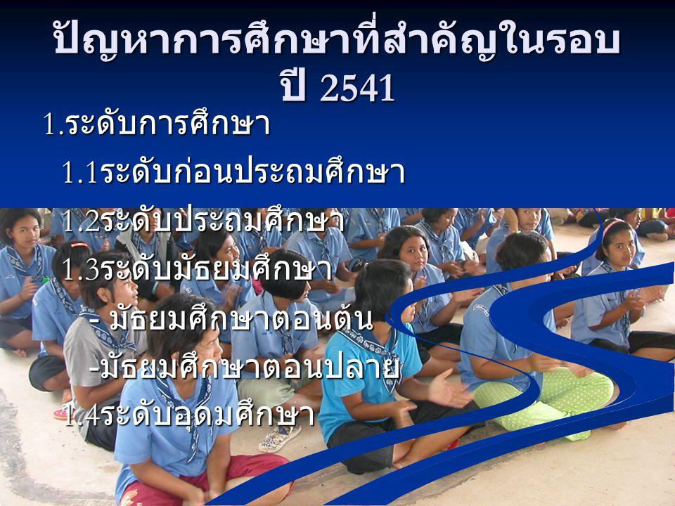 2.หลักสูตรและกระบวนการเรียนการ สอน 3. ครูและบุคลากรทางการศึกษา 4.