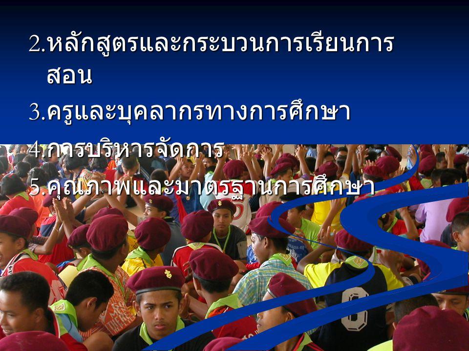 บทบาทของการศึกษาในการ สร้างสันติสุข 1.ช่วยให้ดำเนินชีวิตอย่างสงบสุข 2.