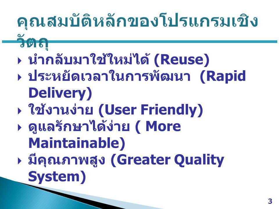  นำกลับมาใช้ใหม่ได้ (Reuse)  ประหยัดเวลาในการพัฒนา (Rapid Delivery)  ใช้งานง่าย (User Friendly)  ดูแลรักษาได้ง่าย ( More Maintainable)  มีคุณภาพสูง (Greater Quality System) 3