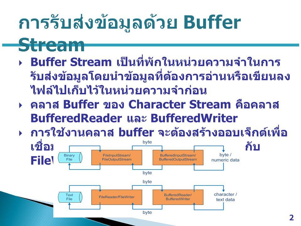  Buffer Stream เป็นที่พักในหน่วยความจำในการ รับส่งข้อมูลโดยนำข้อมูลที่ต้องการอ่านหรือเขียนลง ไฟล์ไปเก็บไว้ในหน่วยความจำก่อน  คลาส Buffer ของ Charact