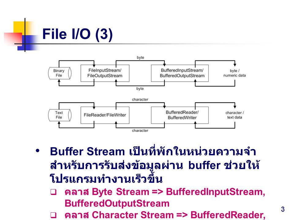 3 File I/O (3) Buffer Stream เป็นที่พักในหน่วยความจำ สำหรับการรับส่งข้อมูลผ่าน buffer ช่วยให้ โปรแกรมทำงานเร็วขึ้น  คลาส Byte Stream => BufferedInput