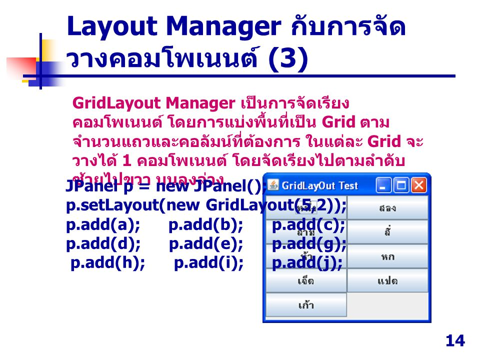 14 GridLayout Manager เป็นการจัดเรียง คอมโพเนนต์ โดยการแบ่งพื้นที่เป็น Grid ตาม จำนวนแถวและคอลัมน์ที่ต้องการ ในแต่ละ Grid จะ วางได้ 1 คอมโพเนนต์ โดยจั