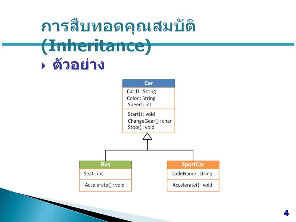  เริ่มต้นจากการสร้างคลาสแม่ 5 class Car { protected String CarID, Color; protected int Speed; protected void Start() { } protected char ChangeGear() { } protected void Stop() { }