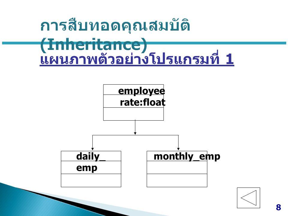 แผนภาพตัวอย่างโปรแกรมที่ 1 8 employee rate:float daily_ emp monthly_emp