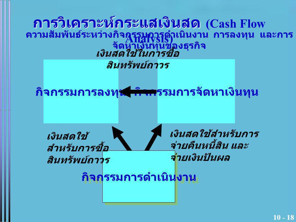 10 - 18 ความสัมพันธ์ระหว่างกิจกรรมการดำเนินงาน การลงทุน และการ จัดหาเงินทุนของธุรกิจ กิจกรรมการลงทุน กิจกรรมการจัดหาเงินทุน กิจกรรมการดำเนินงาน เงินสด