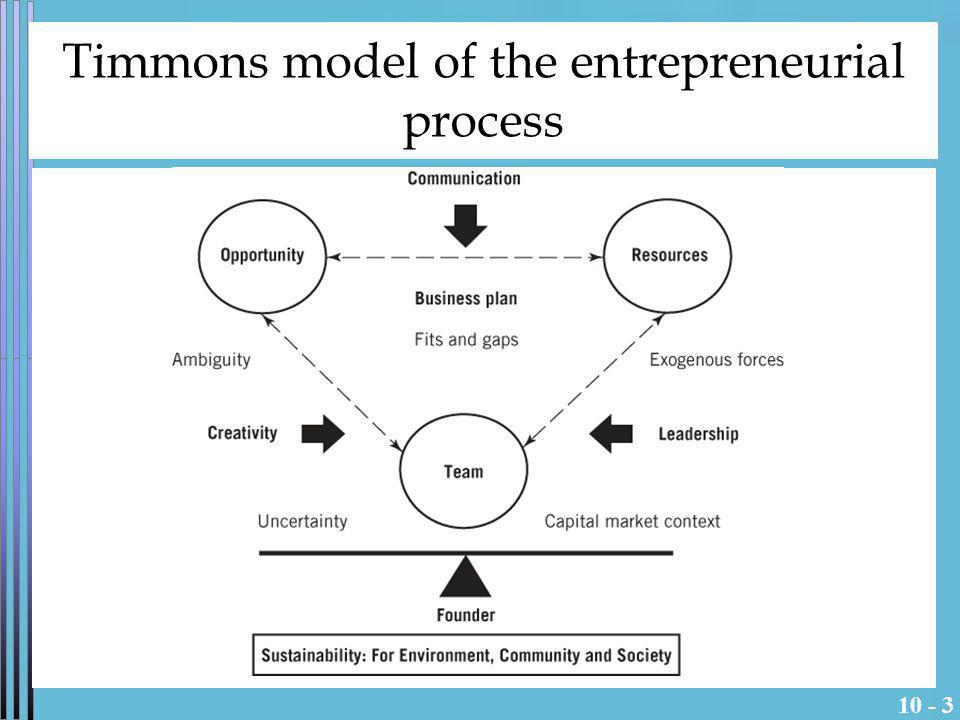 10 - 4 The Entrepreneurial Approach to Resources ทรัพยากรในมุมมองของผู้ประกอบการ People, such as the management team, the board of directors, lawyers, accountants, and consultants Financial resources Assets, such as plant and equipment Business plan