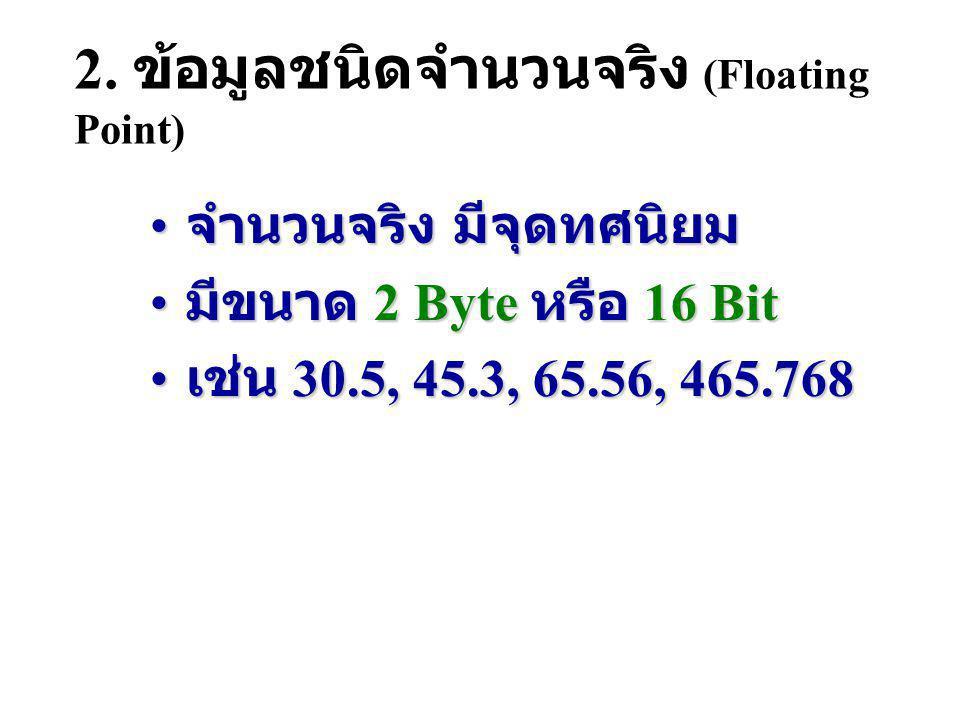 Integerdiv Integer =Integer ผลลัพธ์ที่ได้จากการหาร 6div2=3 15div 2=7 25div 4=6 49div 5=9 -73 div 2=-36 -15 div -6=2