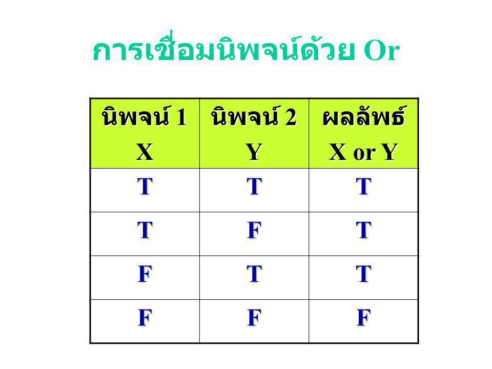 การเชื่อมนิพจน์ด้วย And นิพจน์ 1 X นิพจน์ 2 Yผลลัพธ์ X and Y TTT TFF FTF FFF