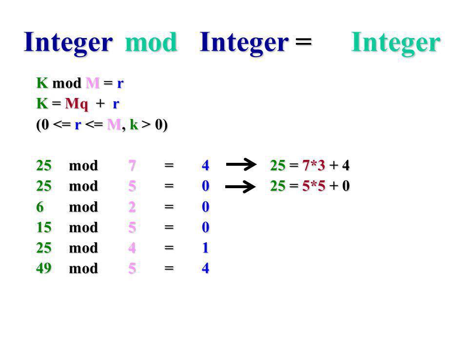 การคำนวณทาง คณิตศาสตร์ Integer + Integer =IntegerInteger + Integer =Integer Integer - Integer =IntegerInteger - Integer =Integer Integer * Integer =In