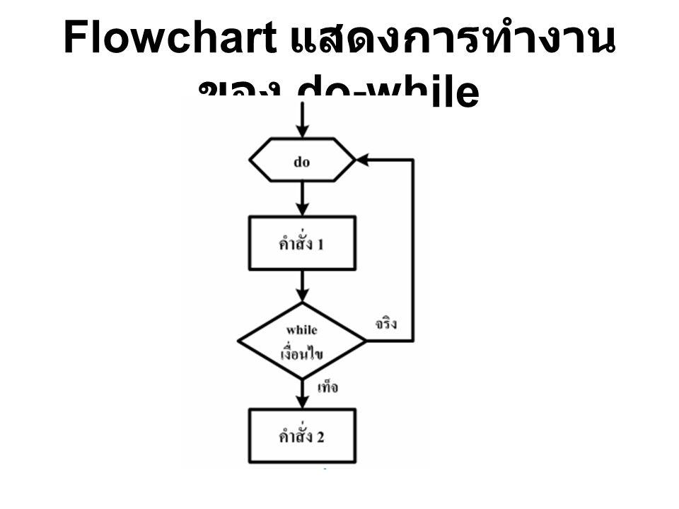 Flowchart แสดงการทำงาน ของ do-while