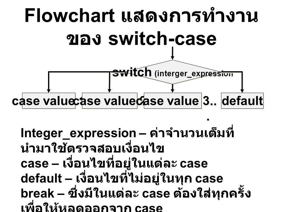 Flowchart แสดงการทำงาน ของ switch-case switch (interger_expression case value 1 case value 2 case value 3 default Integer_expression – ค่าจำนวนเต็มที่