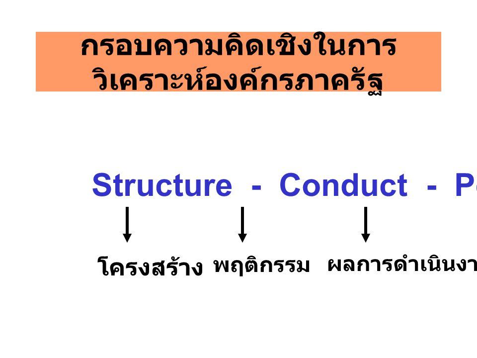 กรอบความคิดเชิงในการ วิเคราะห์องค์กรภาครัฐ Structure - Conduct - Performance โครงสร้าง พฤติกรรม ผลการดำเนินงาน
