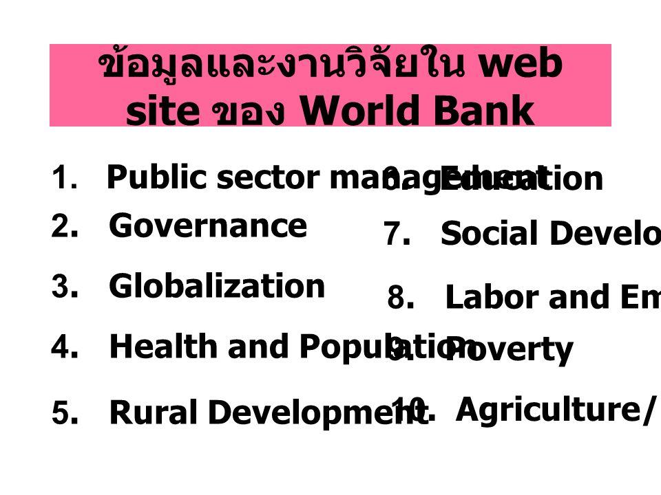 ข้อมูลและงานวิจัยใน web site ของ World Bank 1. Public sector management 2. Governance 3. Globalization 4. Health and Population 6. Education 5. Rural