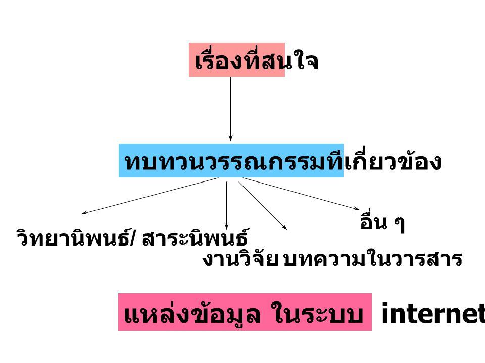 วรรณกรรมที่เกี่ยวกับเรื่องที่ สนใจ 1.Policy for Human Resource 2.