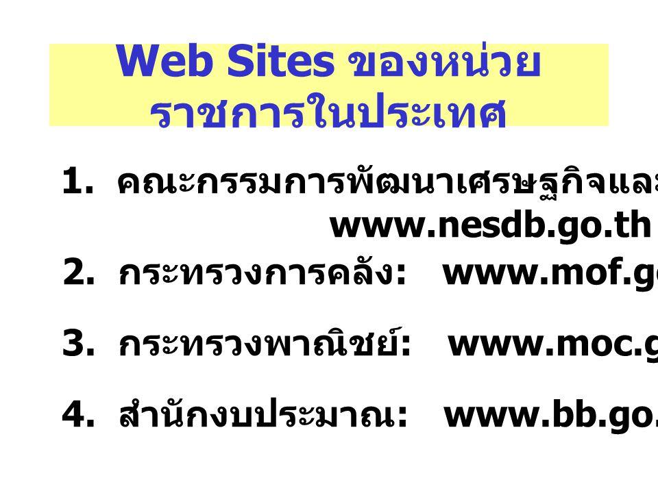 Web Sites ของหน่วย ราชการในประเทศ 1.คณะกรรมการพัฒนาเศรษฐกิจและสังคมแห่งชาติ : www.nesdb.go.th 2.