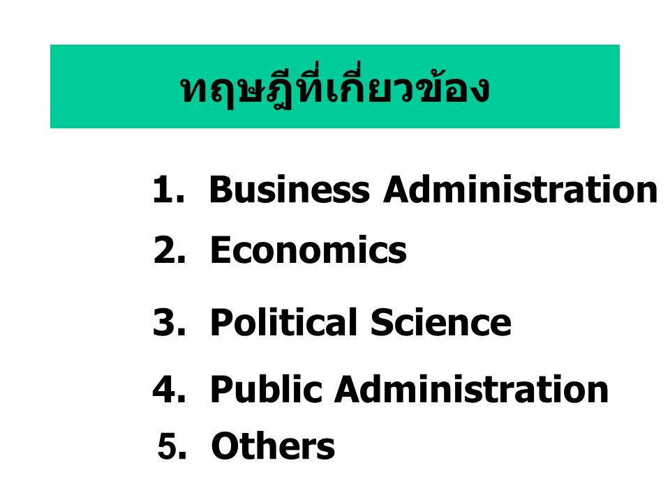 ทฤษฎีที่เกี่ยวข้อง 1. Business Administration 2. Economics 3. Political Science 4. Public Administration 5. Others