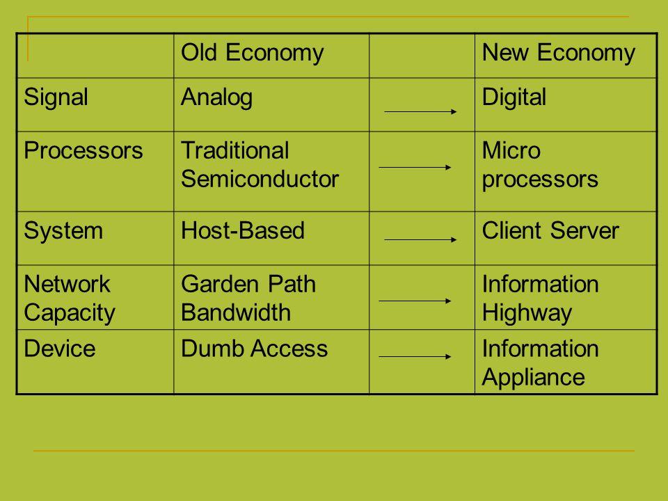 #7 From Proprietary to Open Systems Information highway และ media ใหม่จะต้องสร้าง บนมาตรฐานเดียวกัน การมีมาตรฐานเดียวกัน หมายถึง interoperability ระหว่างกัน แต่ในด้าน ของคอมพิวเตอร์มีความซับซ้อนมาก ยุคแรกๆ คอมพิวเตอร์ใช้ software ที่ออกแบบมาเพื่อ run บนคอมพิวเตอร์เครื่องเดียว – one computer, one vendor – ใน 1960s IBM เสนอคอมพิวเตอร์ ตระกูล 360 ที่ software ใช้ร่วมกัน – multiple computers, one vendor - และบริษัท คอมพิวเตอร์สร้างระบบที่ช่วยให้คอมพิวเตอร์ของ พวกเขา interoperate แต่ยังเป็น multiple computers, one vendor